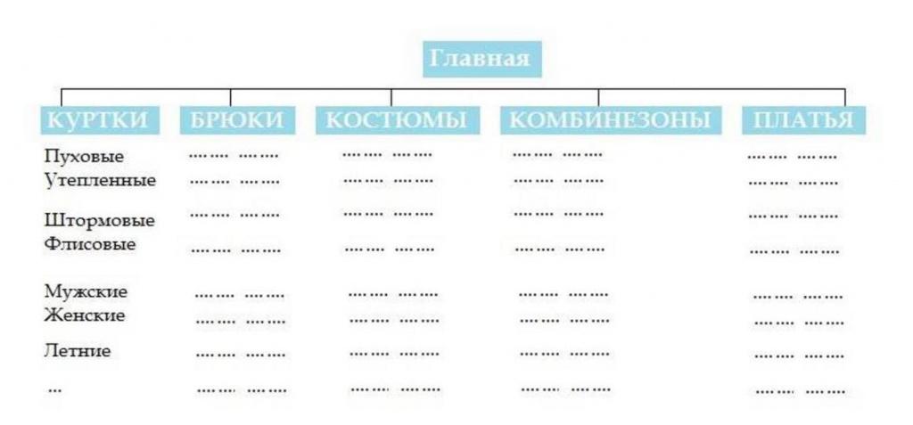 Создание сайтов требования к сайту создание сайтов тойота королла в кредит
